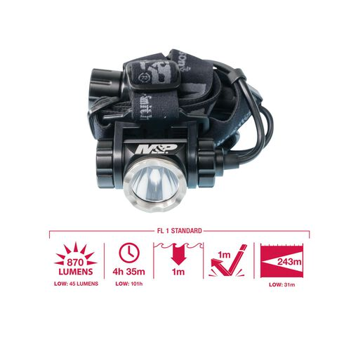 Smith & Wesson® Delta Force® HL-20 LED Headlamp